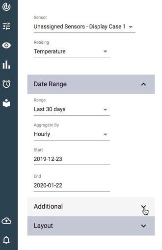Analytics Additional NUI 1