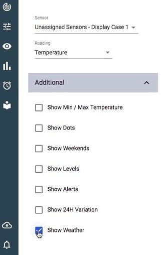 Analytics Show Weather NUI