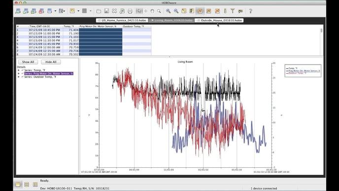 HOBOware Analytics