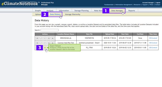 eClimateNotebook Export Dataset Data Manager Data History
